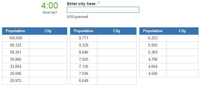 Biggest cities in Montana  (JetPunk)
