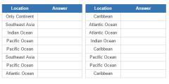 Largest island nations  (JetPunk)