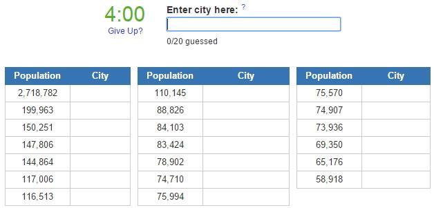 Biggest cities in Illinois (JetPunk)