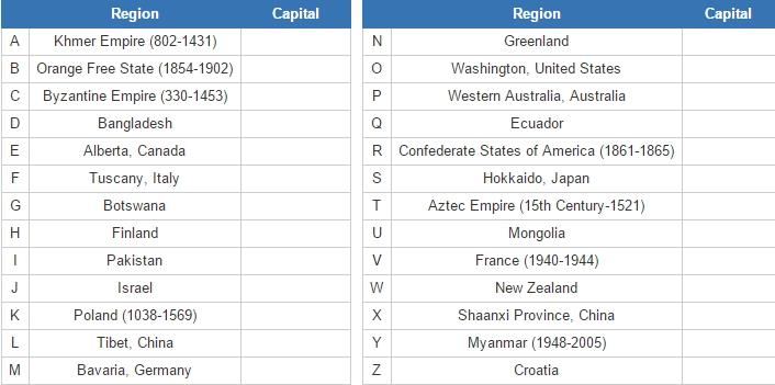 Capital cities throughout history  (JetPunk)