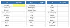 Cities of the world 2 (JetPunk)