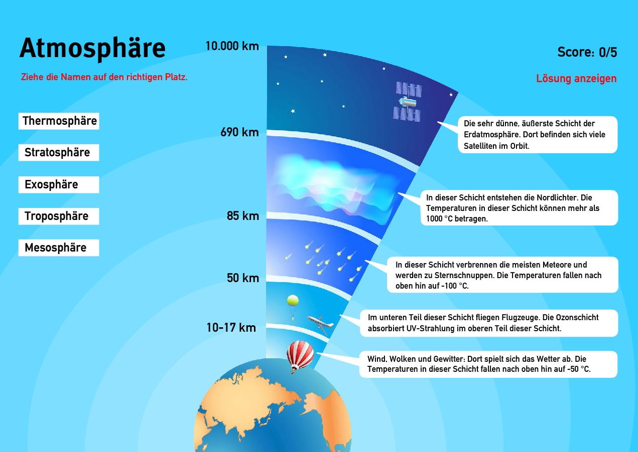 Atmosphäre. Welt-Quiz Geographie