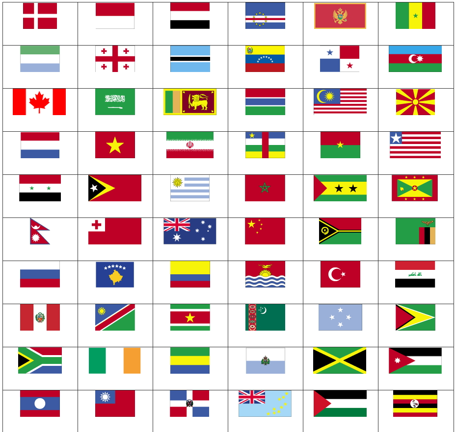 Flags of the world. Sporcle