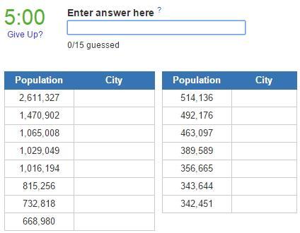 Biggest cities in Ukraine (JetPunk)
