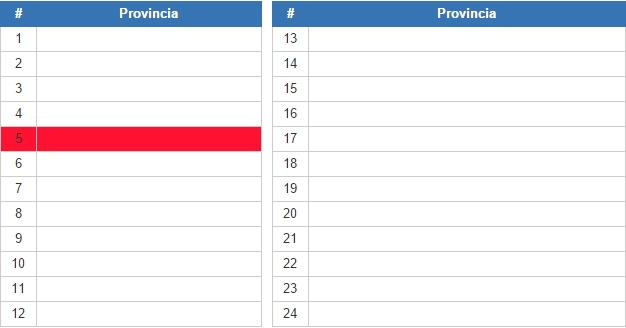 Provincias de Argentina (JetPunk)