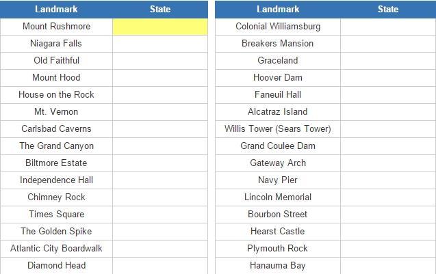 Landmarks of U.S. States Quiz 2 (JetPunk)