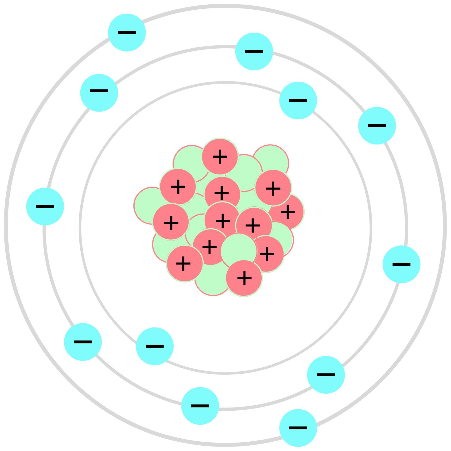 Modello atomico di Bohr (Semplice)