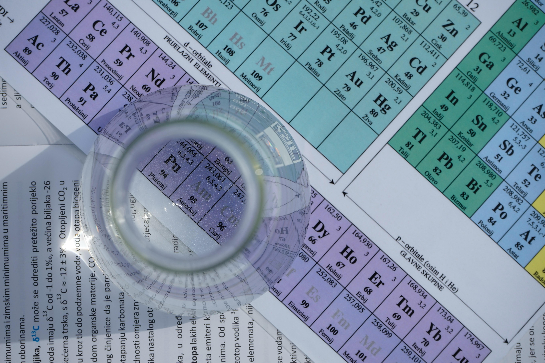 Elementi chimici: scoperta nel XIX secolo