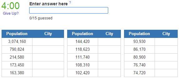 Biggest cities in Greece (JetPunk)