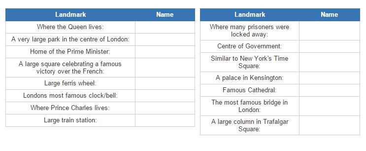 London landmarks (JetPunk)