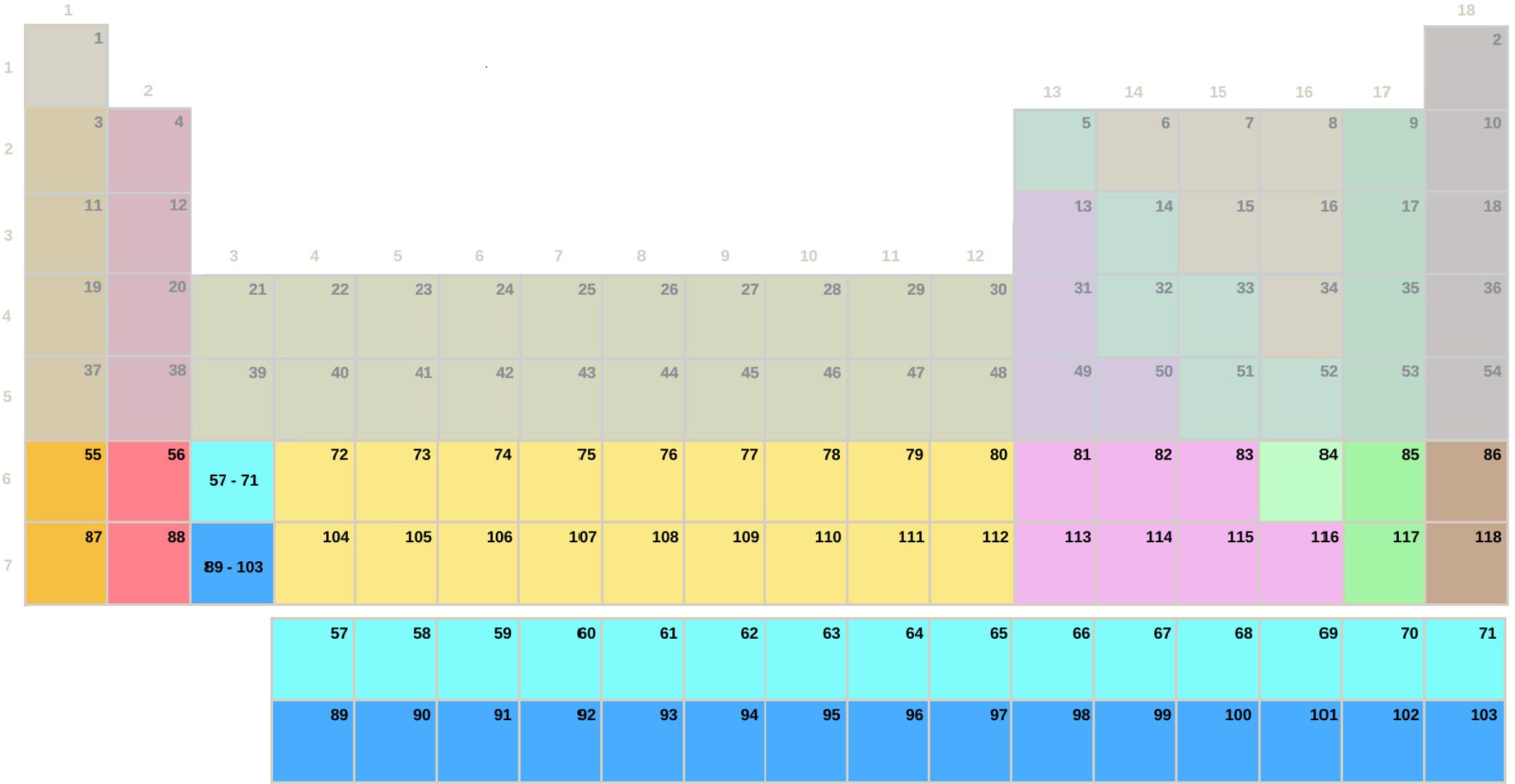 Taula periodikoa, 6. eta 7. aldiak sinbolorik gabe (Bigarren Hezkuntza - Batxilergoa)
