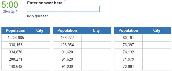 Biggest cities in Bulgaria (JetPunk)