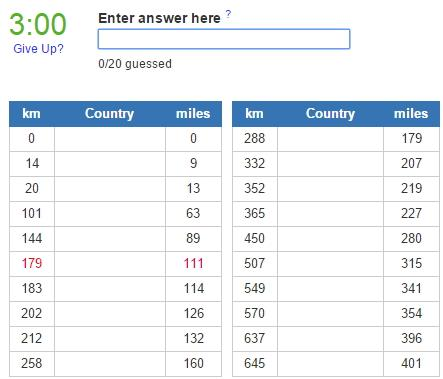 Countries closest to Africa (JetPunk)