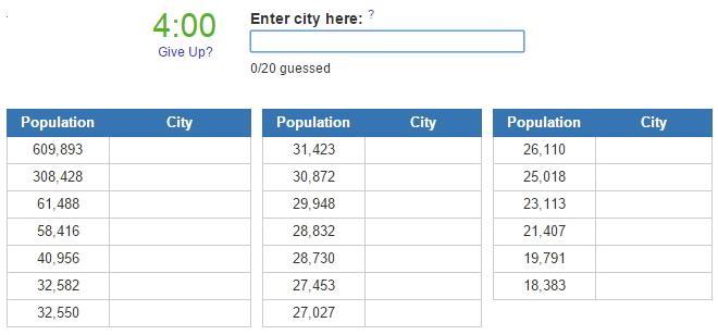 Biggest cities in Kentucky (JetPunk)