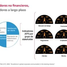 La Universidad Jaume I aliado estratégico para impulsar indicadores de largo plazo
