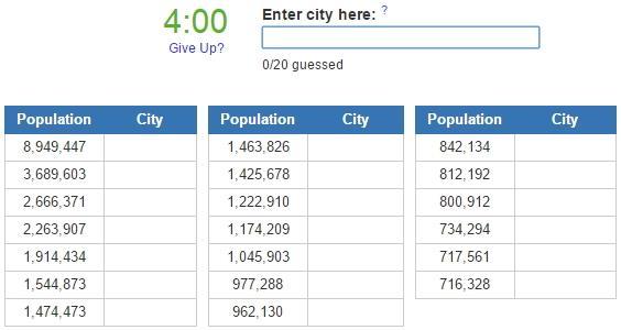Biggest cities in Japan  (JetPunk)