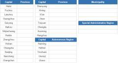 Provinces of China  (JetPunk)