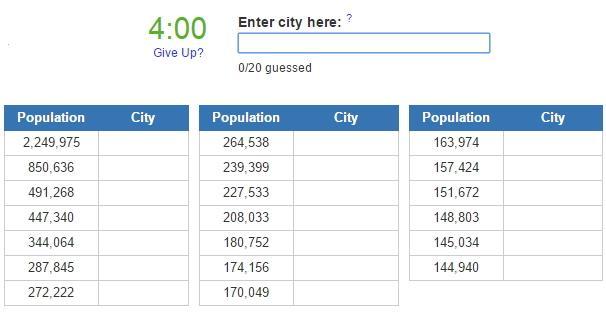 Biggest cities in France (JetPunk)