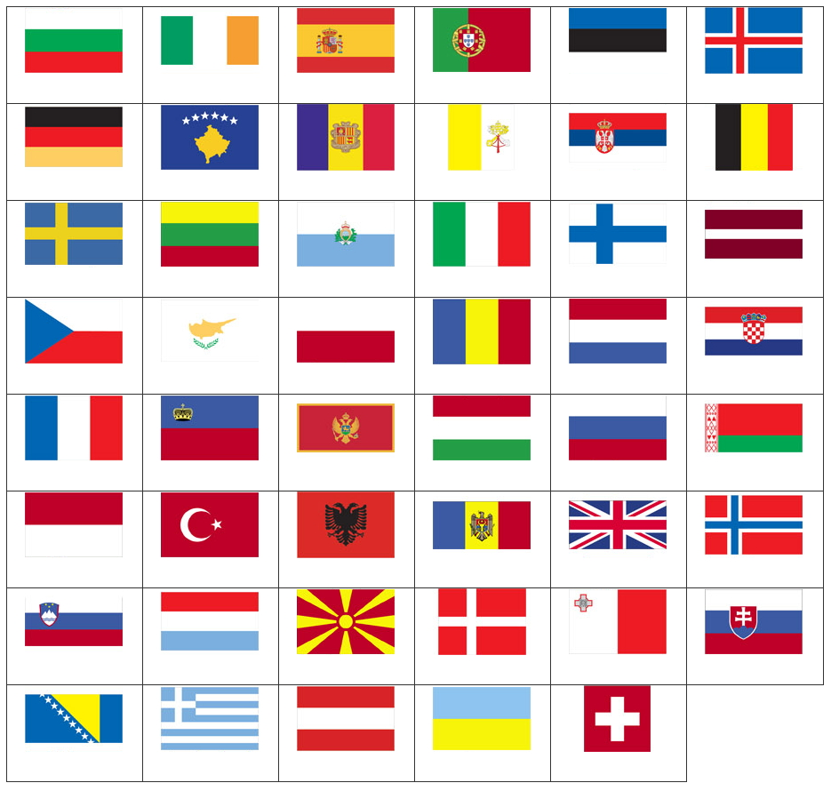 Flags of Europe. Sporcle