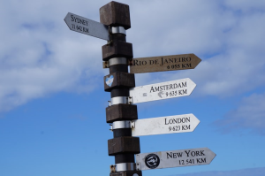 El adverbio de lugar, de tiempo y de modo