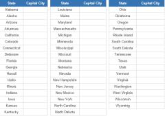 US State capitals  (JetPunk)