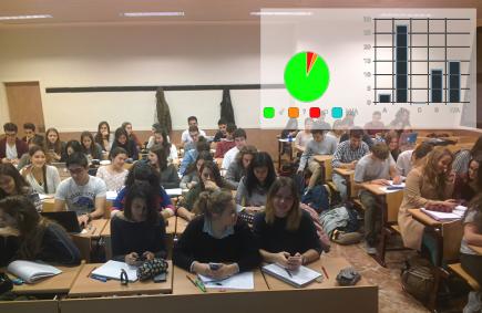 Uso de Google Glass para mejorar la comunicación entre profesor y alumno en el aula