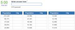 Biggest cities in Slovenia (JetPunk)