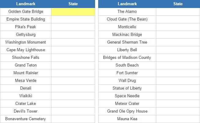 Landmarks of U.S. states  (JetPunk)