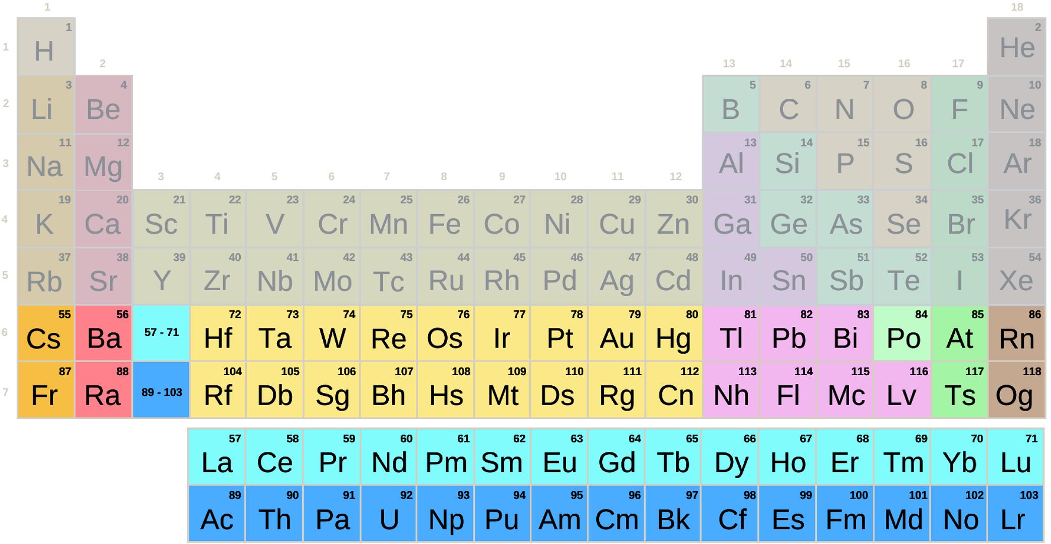 Taula periodikoa, 6. eta 7. aldiak sinboloekin (Bigarren Hezkuntza - Batxilergoa)