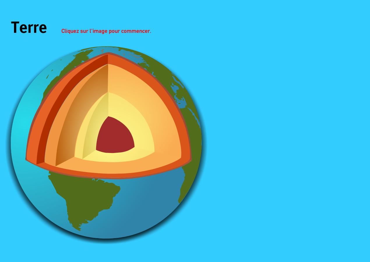 La Terre. Jeux de Géographie