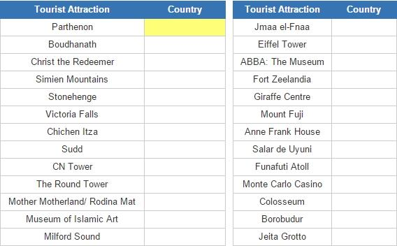 Tourist attractions and their countries (JetPunk)