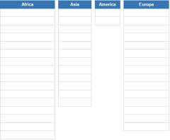 Países sin acceso al mar (JetPunk)