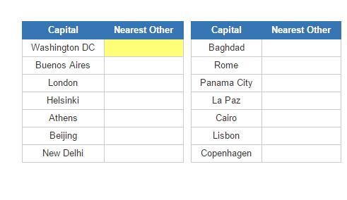 Closest capital city pairs (JetPunk)