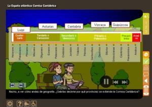 La España atlántica: Cornisa Cantábrica