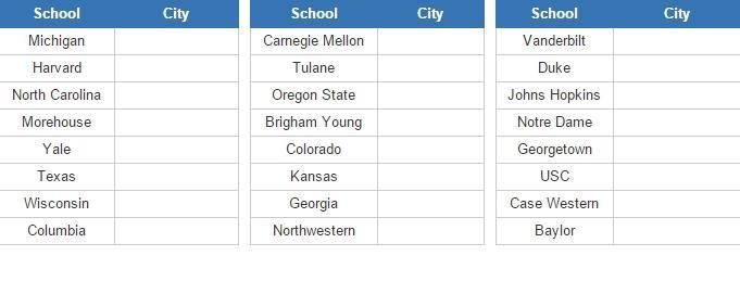 U.S. college towns (JetPunk)