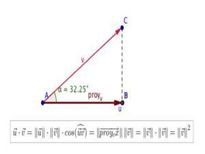 Aplicaciones trigonométricas del producto escalar