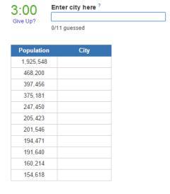 Biggest cities in Afghanistan  (JetPunk)