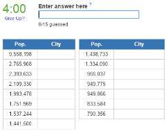 Biggest cities in Indonesia (JetPunk)