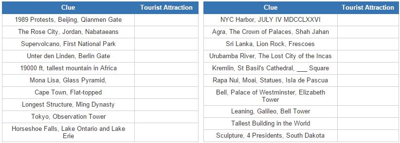 Tourist attractions in the world (JetPunk)