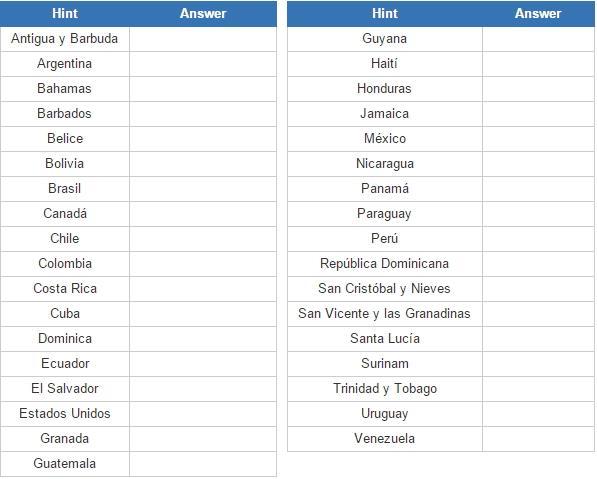 Capitales de América (JetPunk)