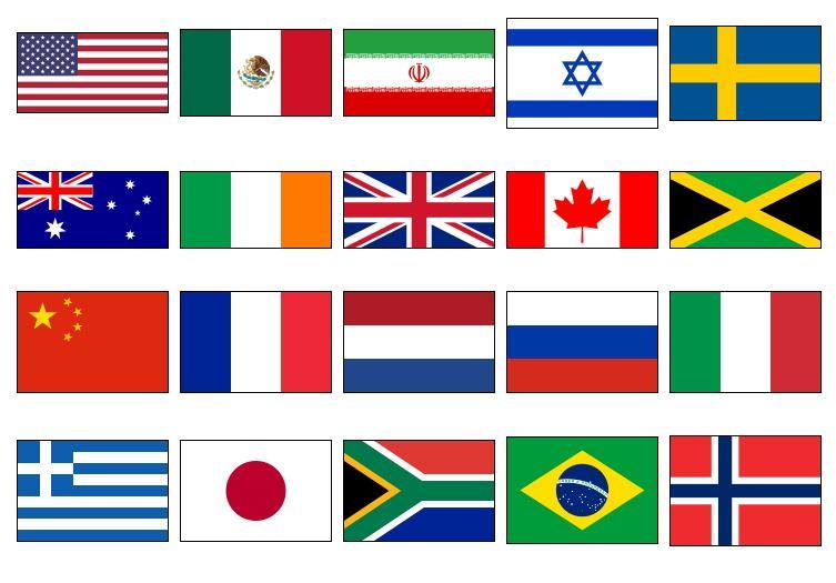 Banderas de Países 1 (JetPunk)