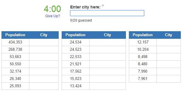 Biggest cities in Nebraska  (JetPunk)