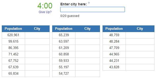 Biggest cities in Maryland (JetPunk)