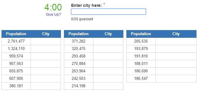 Biggest cities in Italy (JetPunk)