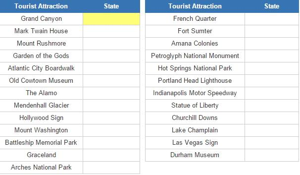 Tourist attractions of United States (JetPunk)