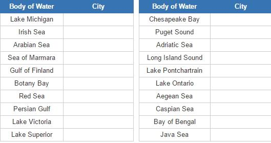 Biggest city by body of water (JetPunk)