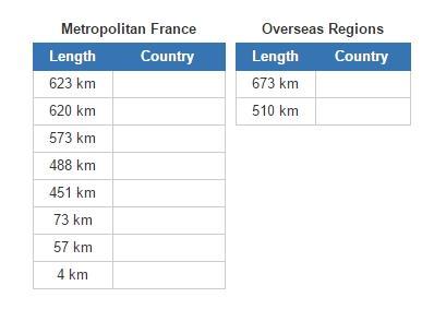 Countries bordering France (JetPunk)