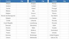 Europe's Capitals  (JetPunk)