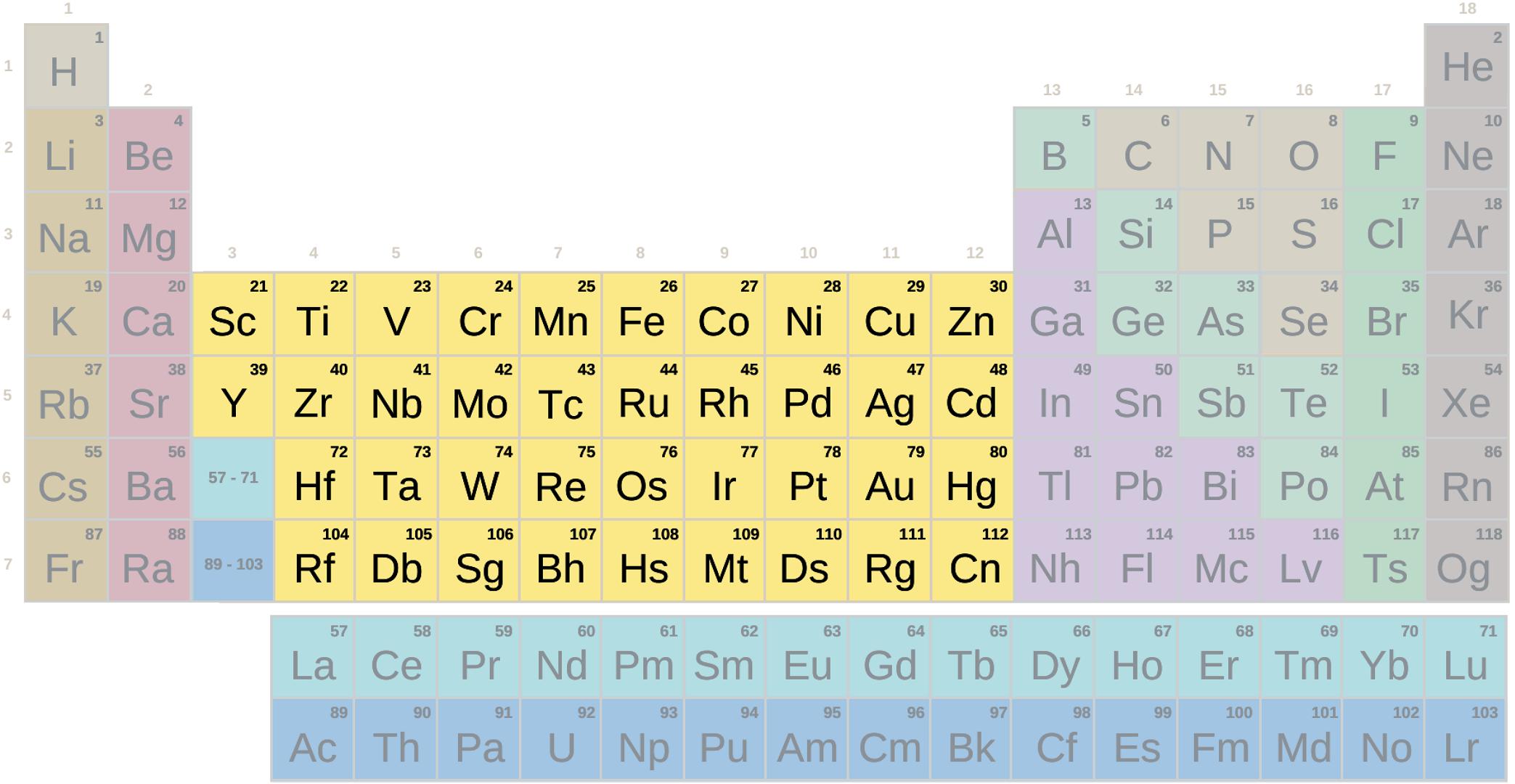 Taula periodikoa, trantsizio-metalen taldea sinboloekin (Bigarren Hezkuntza - Batxilergoa)