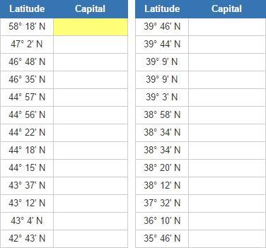 North to South U.S. state capitals (JetPunk)